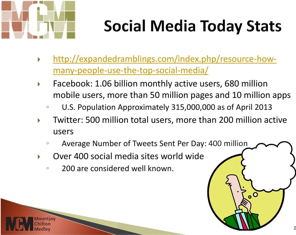 Population Approximately 315,000,000 as of April 2013 Twitter: 500 million total users, more than 200 million