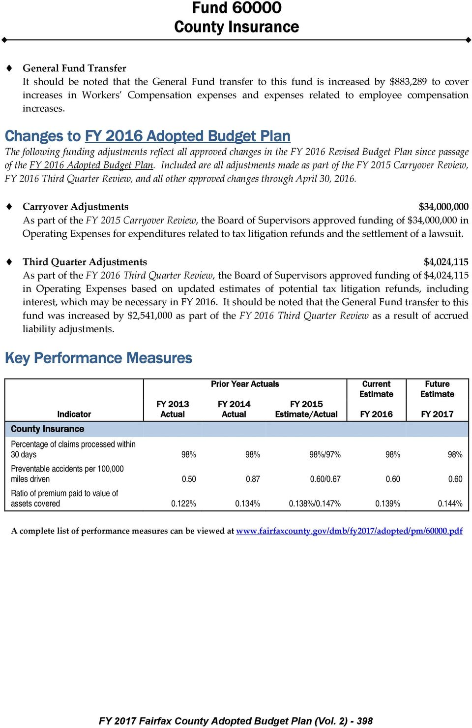 Changes to FY 2016 Adopted Budget Plan The following funding adjustments reflect all approved changes in the FY 2016 Revised Budget Plan since passage of the FY 2016 Adopted Budget Plan.