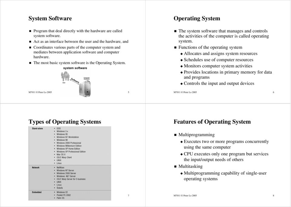The most basic system software is the Operating System. The system software that manages and controls the activities of the computer is called operating system.