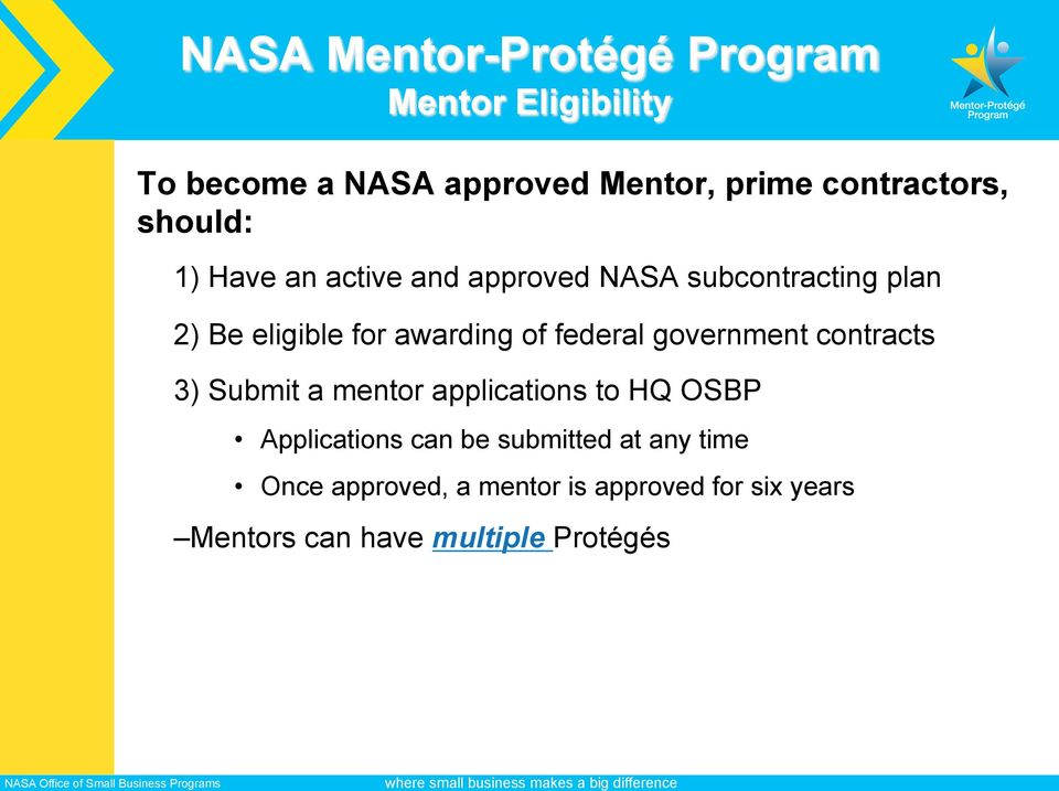 Starting a Mentoring Program – Sample Business Plan Template