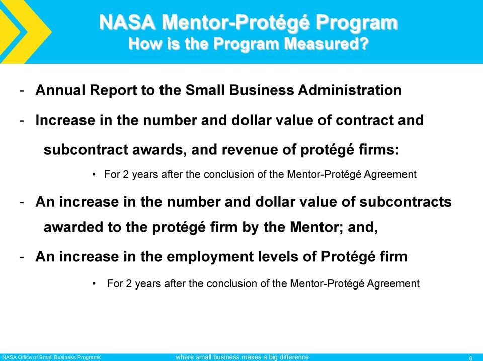documents small business mentor protg programs