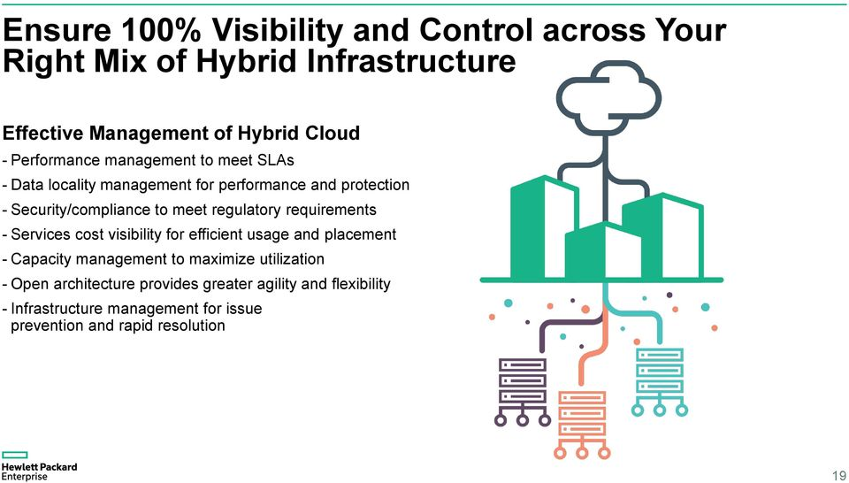 regulatory requirements - Services cost visibility for efficient usage and placement - Capacity management to maximize