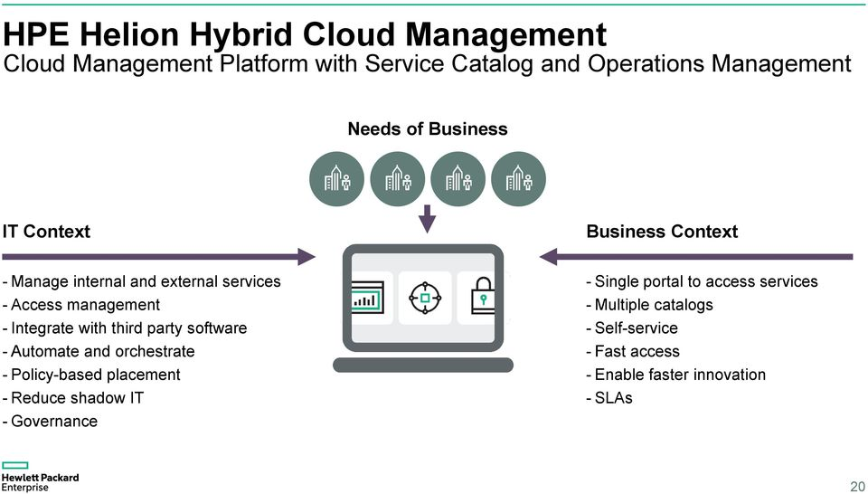 with third party software - Automate and orchestrate - Policy-based placement - Reduce shadow IT - Governance