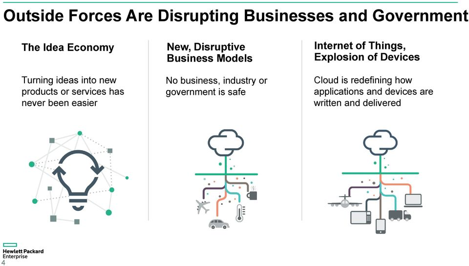Business Models No business, industry or government is safe Internet of Things,