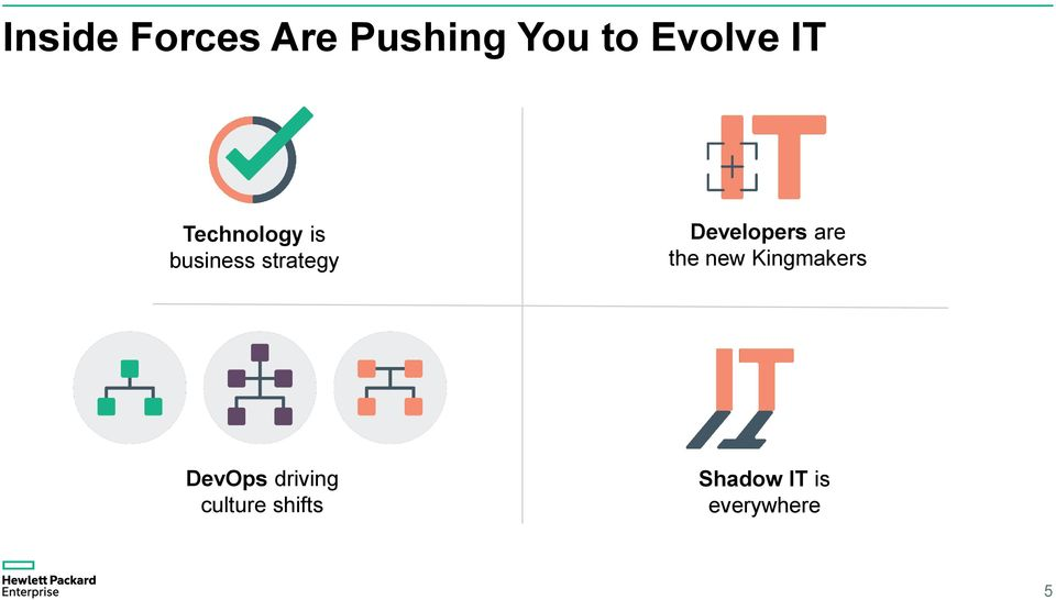 Developers are the new Kingmakers DevOps