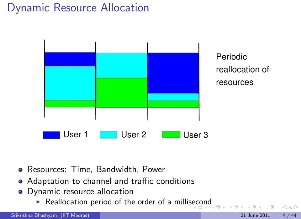 traffic conditions Dynamic resource allocation Reallocation period of the