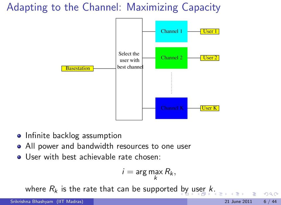 bandwidth resources to one user User with best achievable rate chosen: i = arg max R k, k where