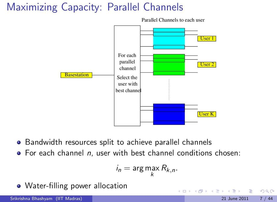 to achieve parallel channels For each channel n, user with best channel conditions chosen: