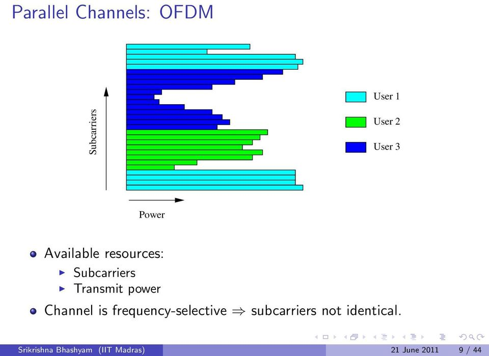 Channel is frequency-selective subcarriers not