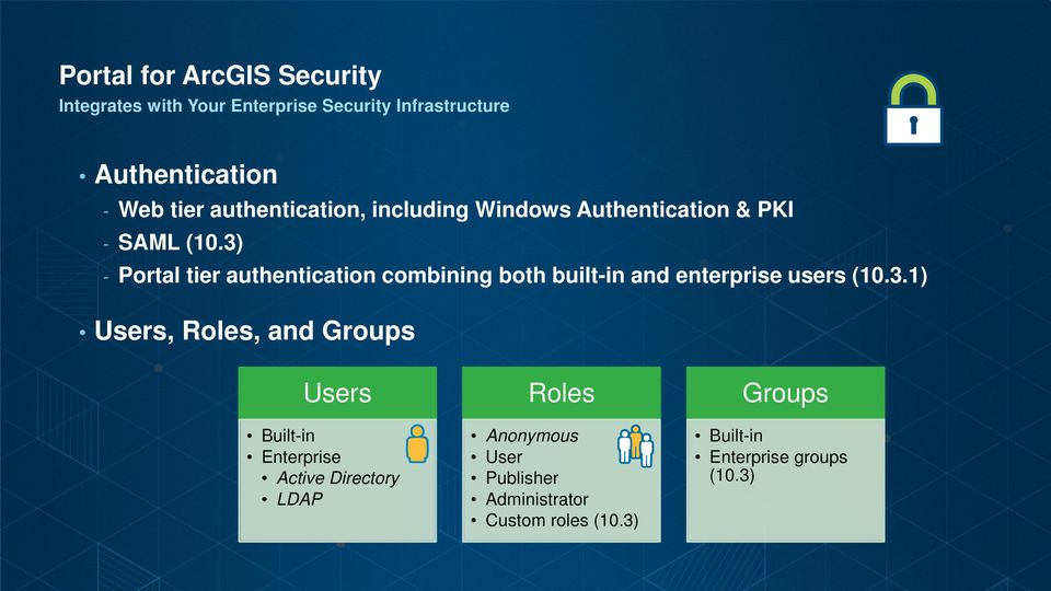 3) Portal tier authentication combining both built-in and enterprise users (10.3.1) Users, Roles, and Groups