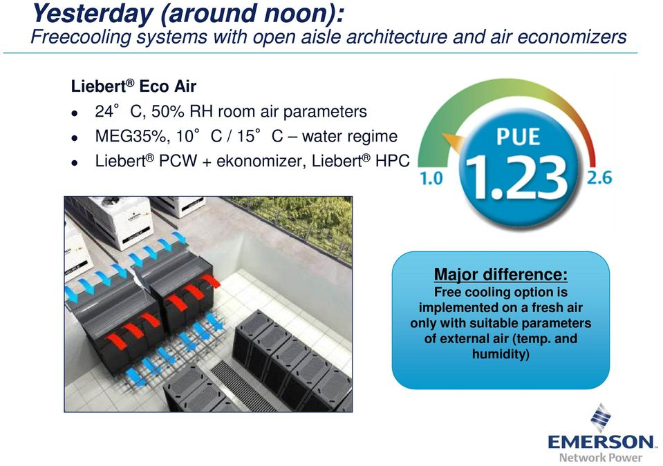 regime Liebert PCW + ekonomizer, Liebert HPC Major difference: Free cooling option is