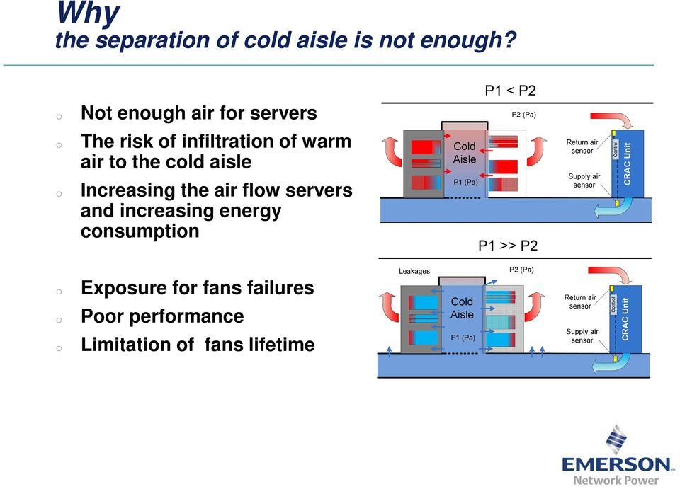 cold aisle o Increasing the air flow servers and increasing energy