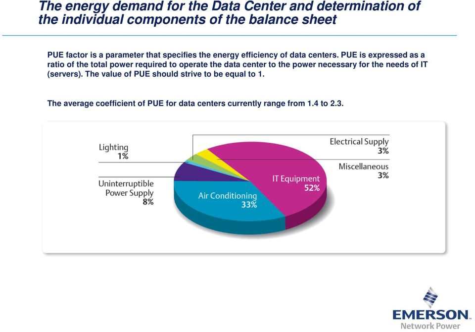 PUE is expressed as a ratio of the total power required to operate the data center to the power necessary for