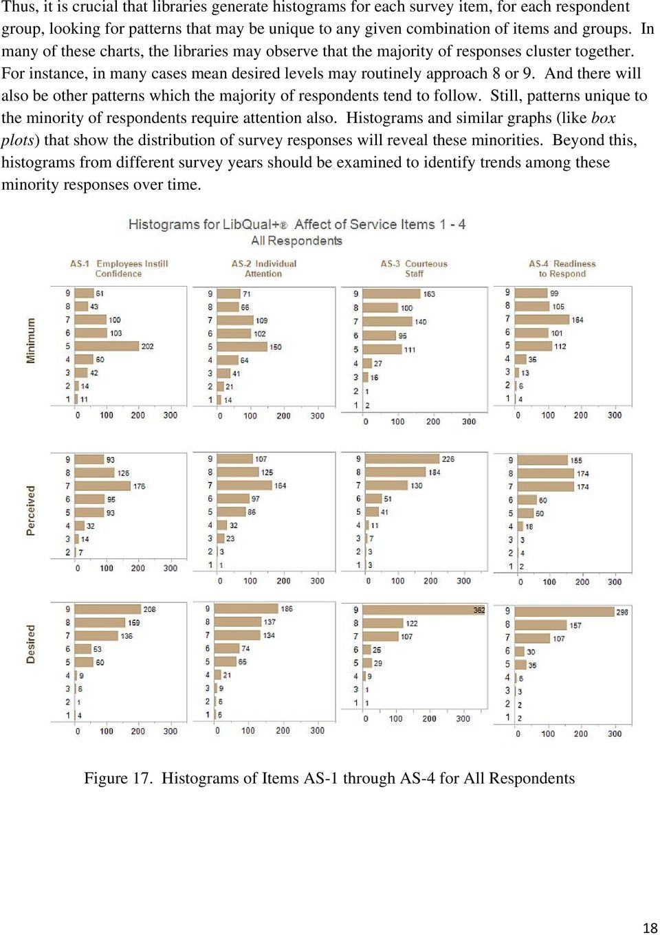 And there will also be other patterns which the majority of respondents tend to follow. Still, patterns unique to the minority of respondents require attention also.