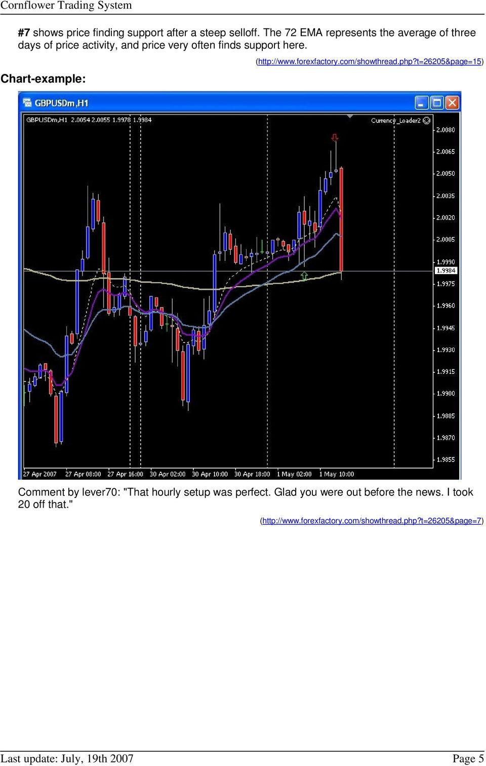 Indicators forex factory