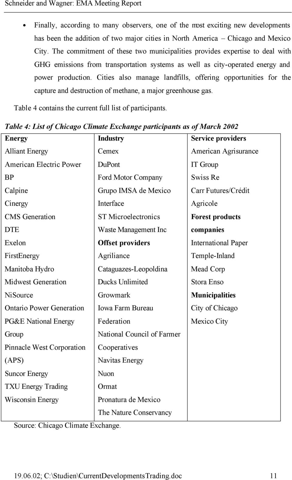 Current Issues In Emission Trading And Global Climate
