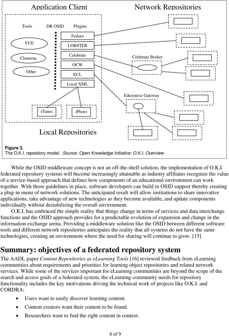 repository model. Source: Open Knowledge In