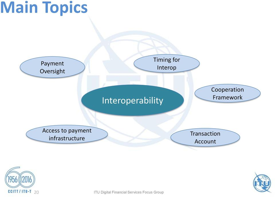 Access to payment infrastructure Transaction