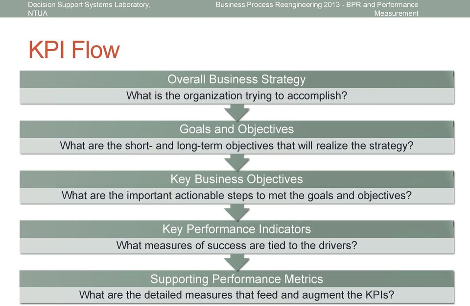 Key Business Objectives What are the important actionable steps to met the goals and objectives?
