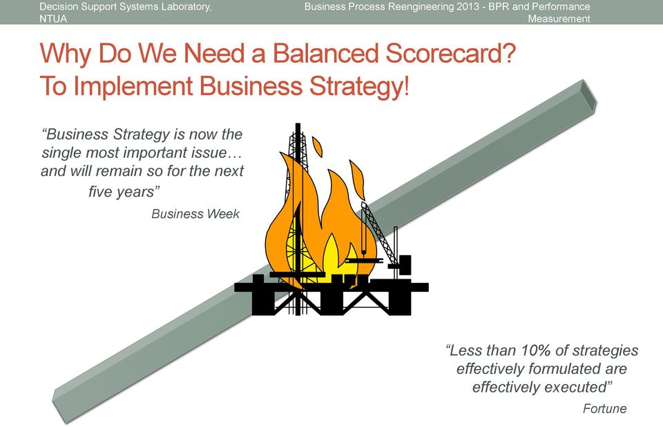 Business Strategy is now the single most important issue and will