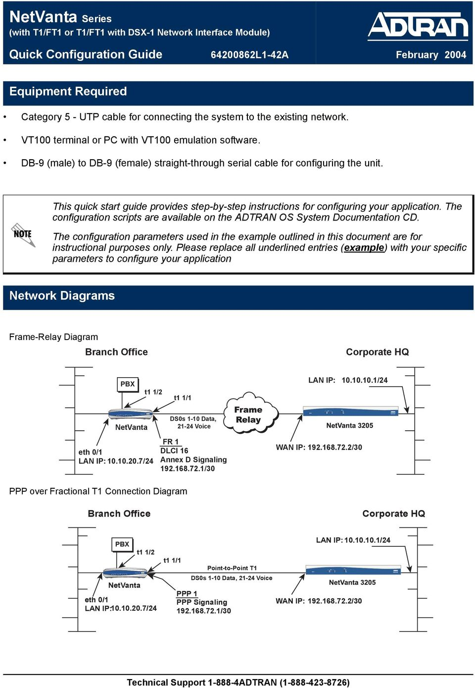 DB-9 (male) to DB-9 (female) straight-through serial cable for configuring the unit. This quick start guide provides step-by-step instructions for configuring your application.