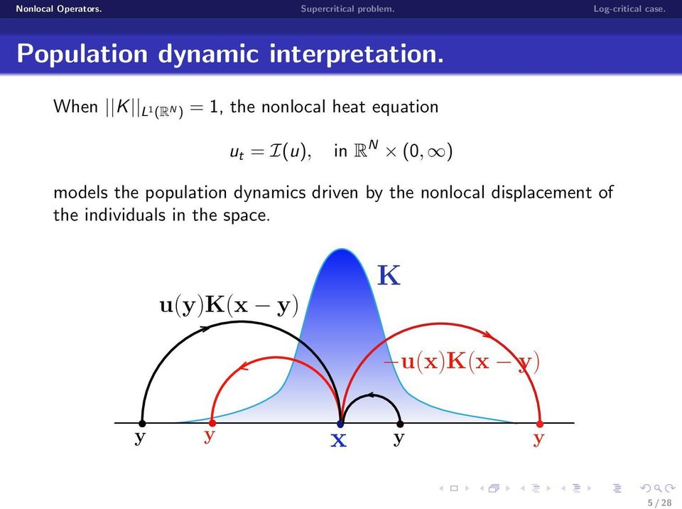 in R N (0, ) models the population dynamics driven by the