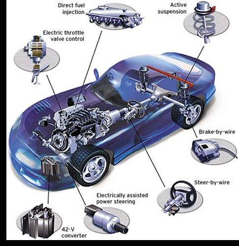 Modern automobiles highly computerized, including dozens of