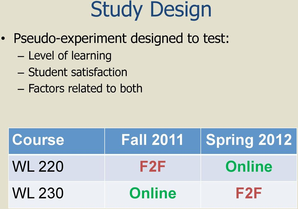 satisfaction Factors related to both Course
