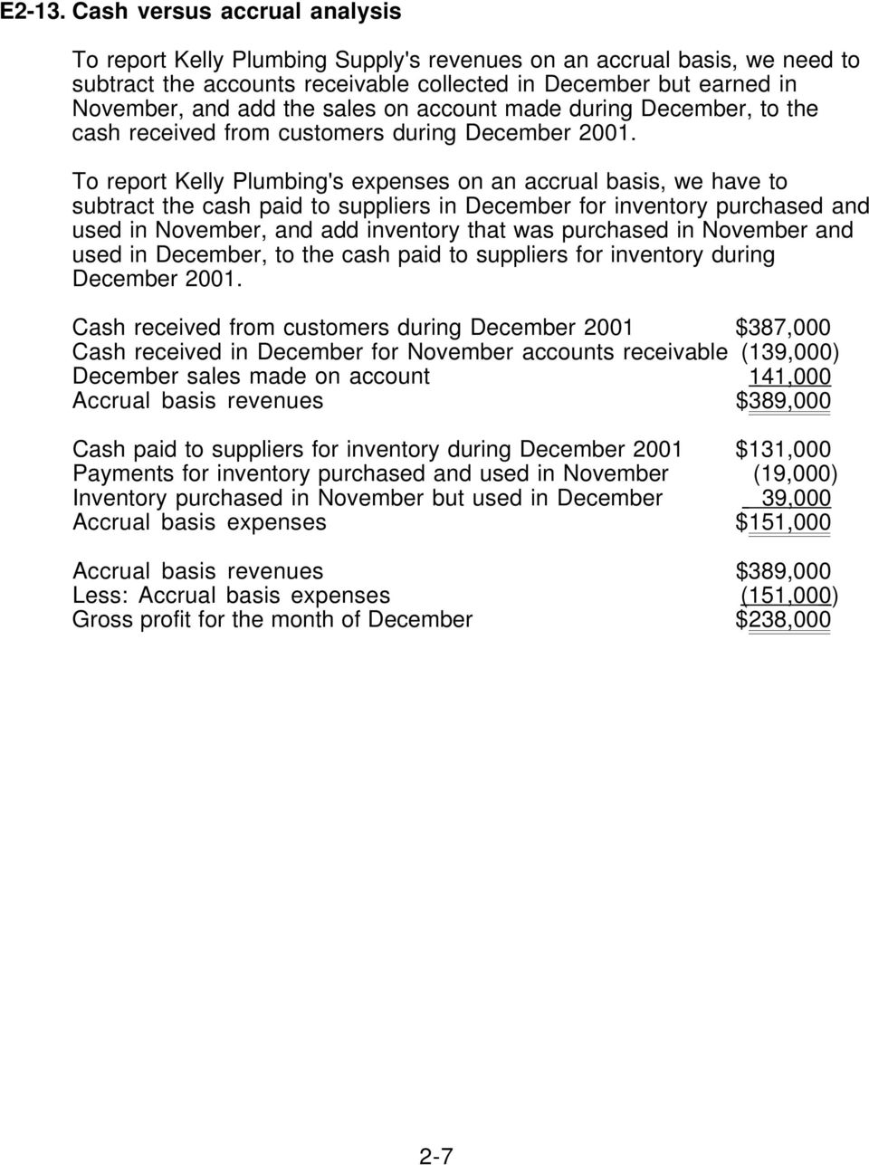 sales on account made during December, to the cash received from customers during December 2001.