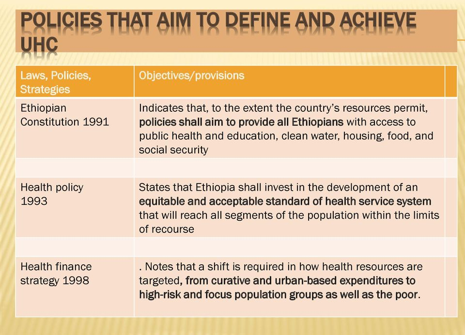 invest in the development of an equitable and acceptable standard of health service system that will reach all segments of the population within the limits of recourse Health finance