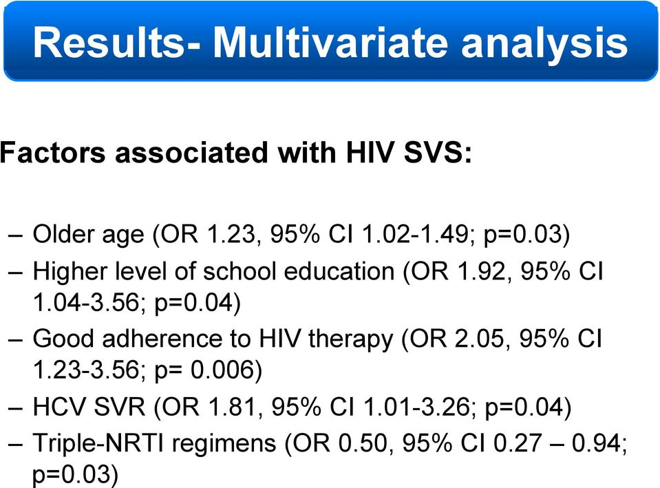 56; p=0.04) Good adherence to HIV therapy (OR 2.05, 95% CI 1.23-3.56; p= 0.