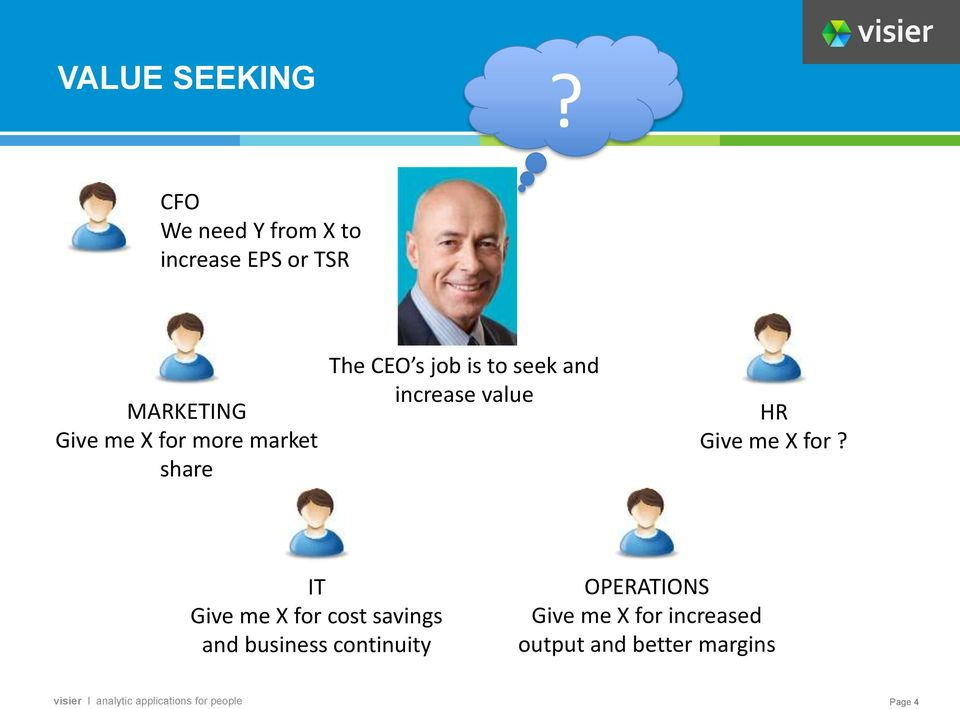more market share The CEO s job is to seek and increase value HR Give