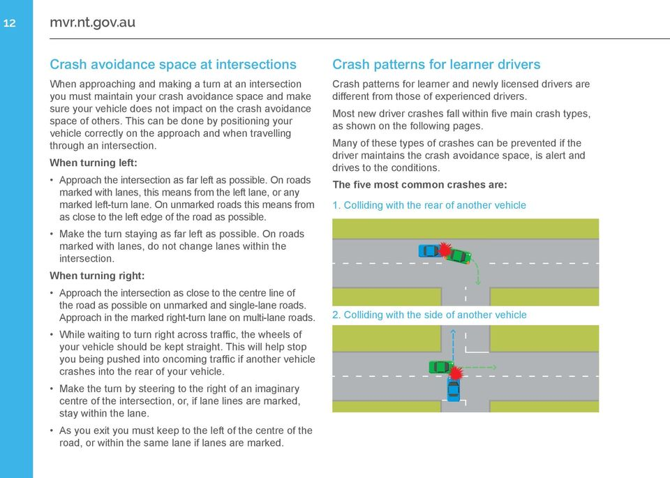 avoidance space of others. This can be done by positioning your vehicle correctly on the approach and when travelling through an intersection.