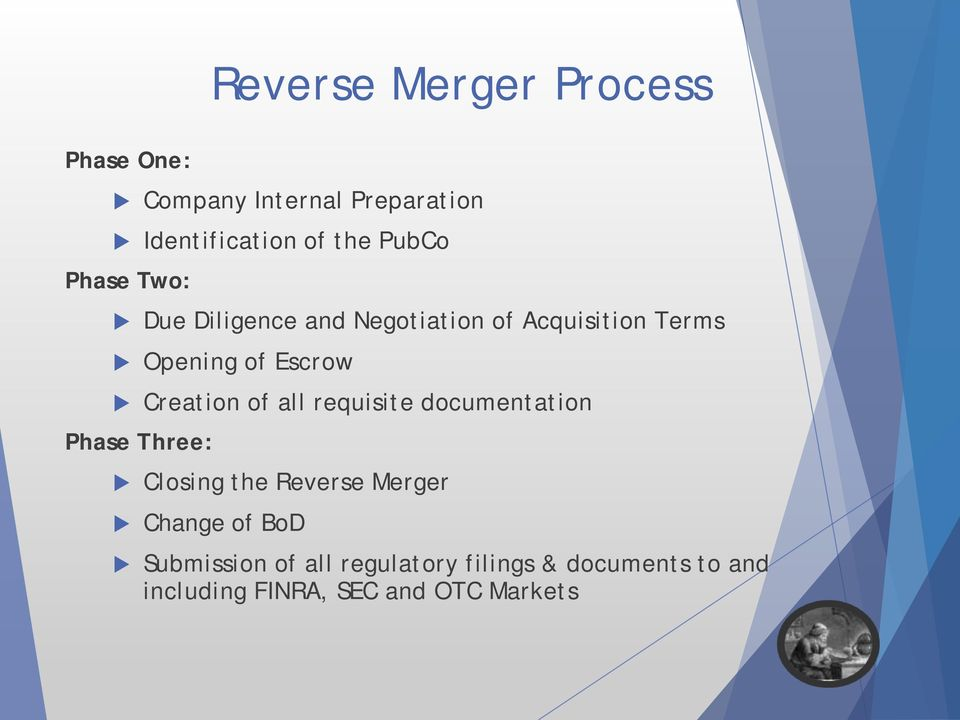 Creation of all requisite documentation Phase Three: Closing the Reverse Merger Change of
