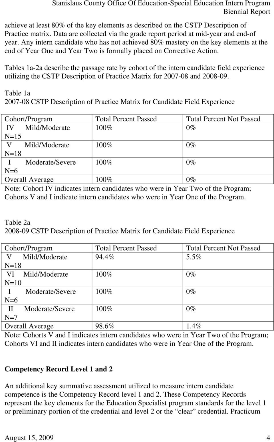 Tables 1a-2a describe the passage rate by cohort of the intern candidate field experience utilizing the CSTP Description of Practice Matrix for 2007-08 and 2008-09.