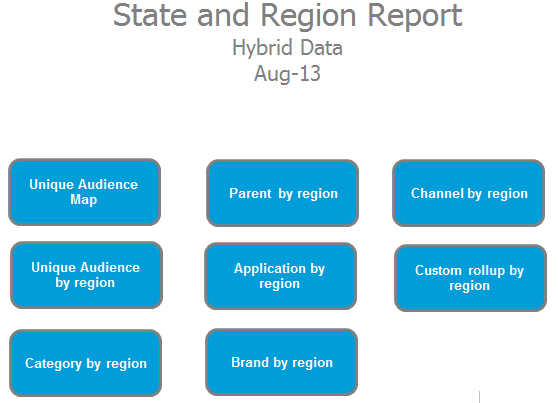 NIELSEN ONLINE RATINGS STATE + 3 MONTH REPORTS The State and Region report is an interactive Excel workbook (left) that provides data on relative audience
