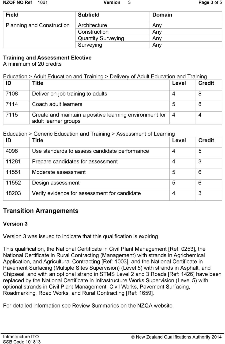 maintain a positive learning environment for adult learner groups 4 4 Education > Generic Education and Training > Assessment of Learning ID Title Level Credit 4098 Use standards to assess candidate