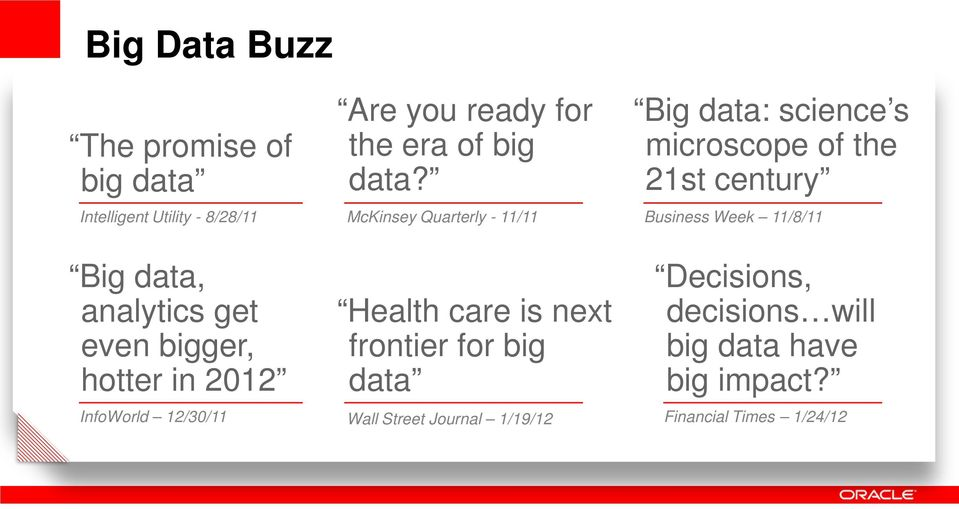 McKinsey Quarterly - 11/11 Health care is next frontier for big data Wall Street Journal 1/19/12 Big