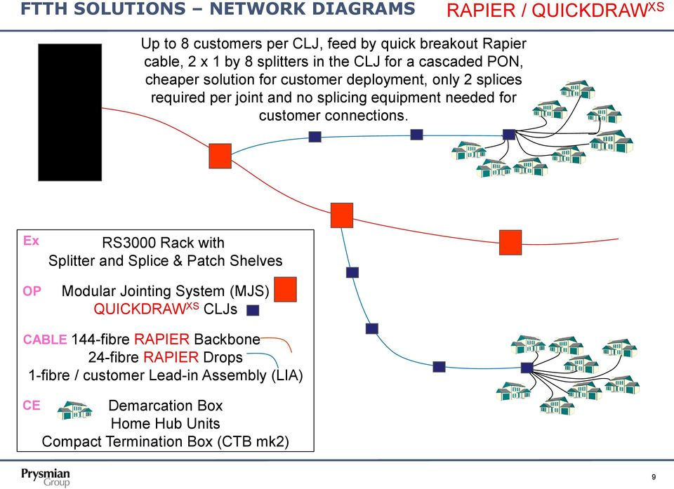 Dsl Splitter Wiring Diagram - Wiring Diagrams Database