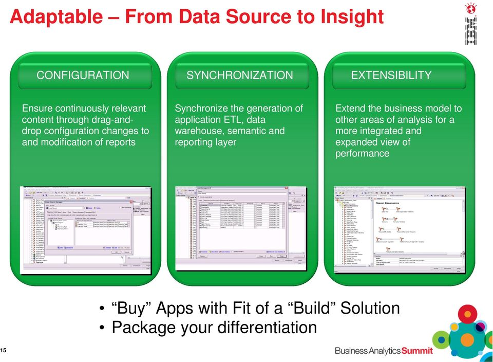 application ETL, data warehouse, semantic and reporting layer Extend the business model to other areas of analysis