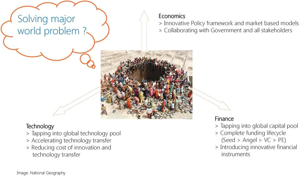 stakeholders Technology > Tapping into global technology pool > Accelerating technology transfer > Reducing cost