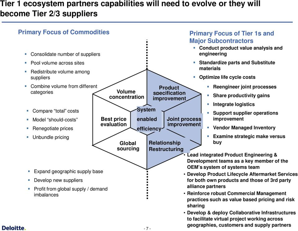 an analysis of the system development life cycle in xyz ceramic supply Life cycle assessment and packaging director, us - quantis  • we need a system to weigh all the  life cycle when the rate of product lost might be.