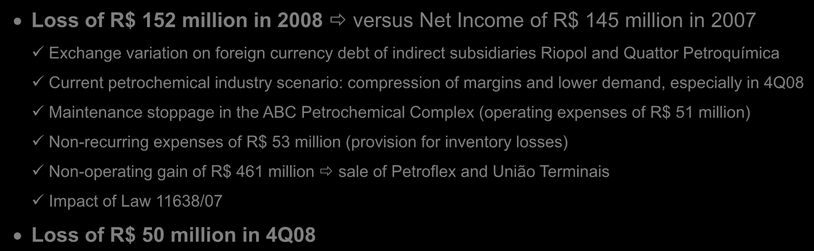 Net Income Loss of R$ 152 million in 2008 versus Net Income of R$ 145 million in 2007 Exchange variation on foreign currency debt of indirect subsidiaries Riopol and Quattor Petroquímica Current