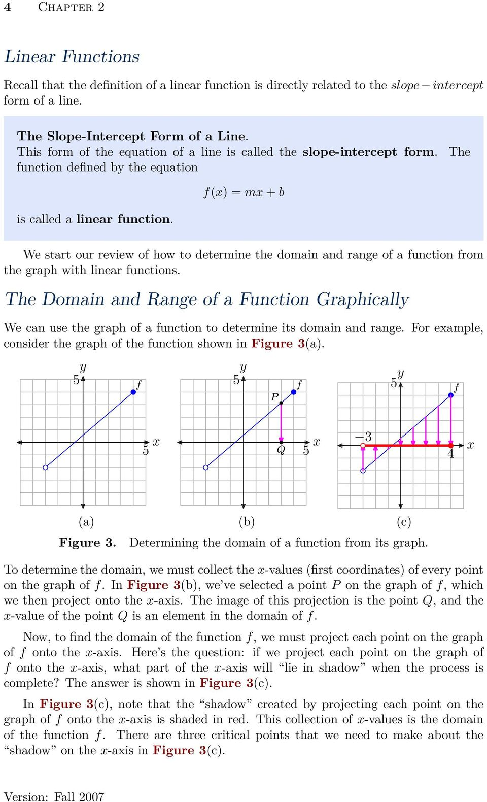 We start our review o how to determine the domain and range o a unction rom the graph with linear unctions.