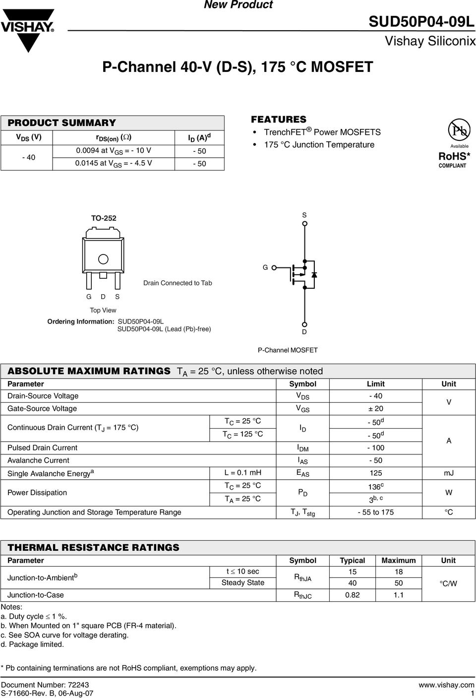 D P-Channel MOSFET ABSOLUTE MAXIMUM RATINGS T A = 5 C, unless otherwise noted Parameter Symbol Limit Unit Drain-Source Voltage V DS - 4 Gate-Source Voltage V GS ± V - 5 d Continuous Drain Current (T