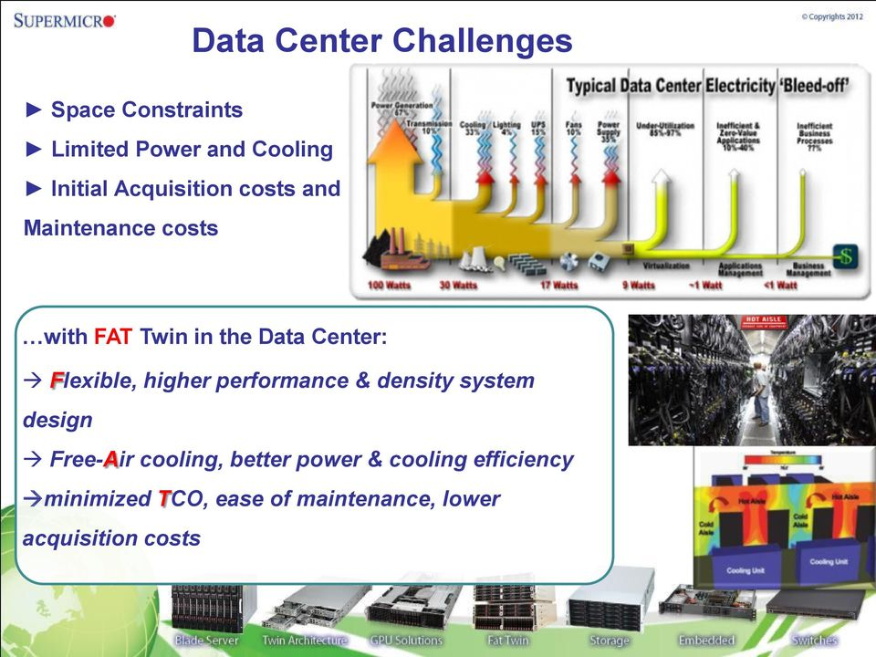 Flexible, higher performance & density system design Free-Air cooling, better