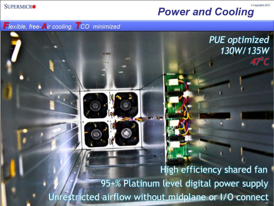 efficiency shared fan 95+% Platinum level digital
