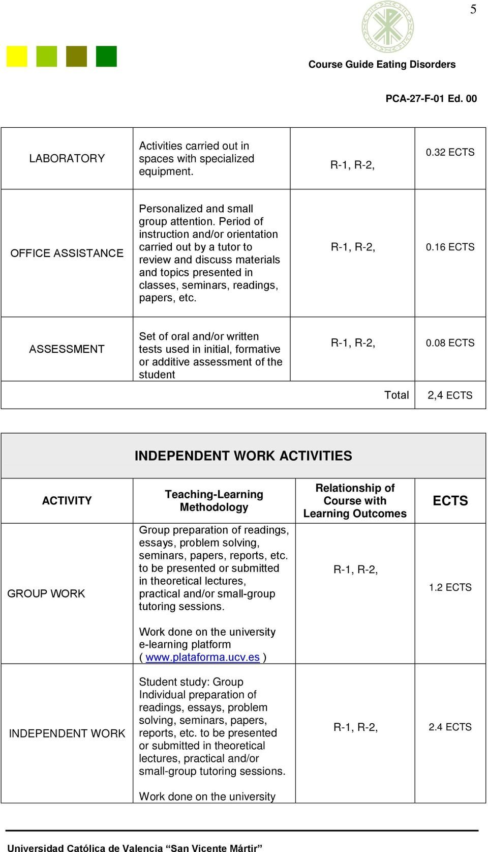 16 ECTS ASSESSMENT Set of oral and/or written tests used in initial, formative or additive assessment of the student 0.