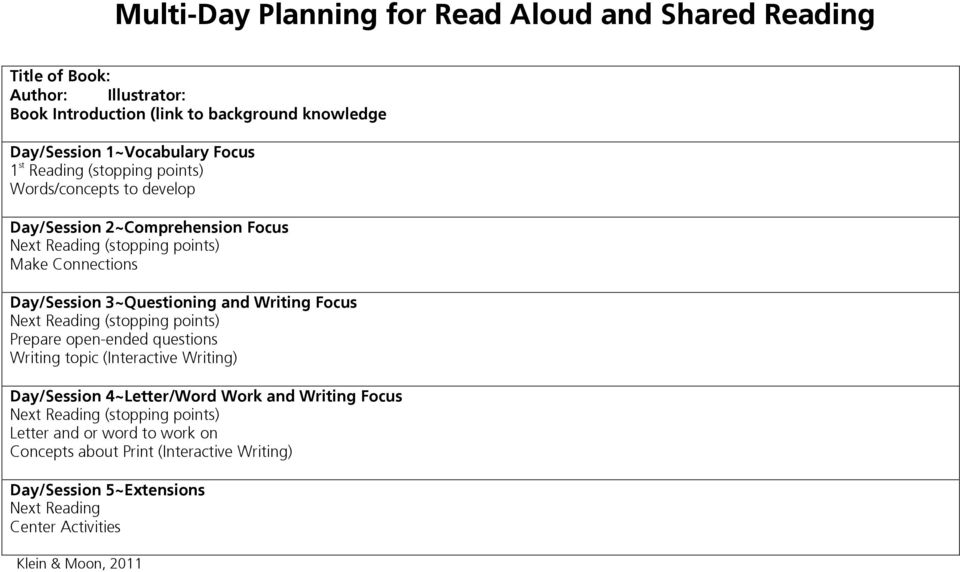 Writing Focus Next Reading (stopping points) Prepare open-ended questions Writing topic (Interactive Writing) Day/Session 4~Letter/Word Work and Writing Focus Next