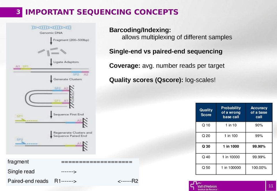 samples Single-end vs paired-end sequencing